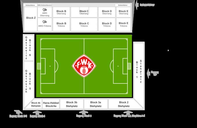 Wuerzburg-Flyeralarm-Arena-V2-01